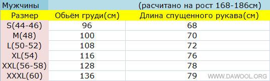 Таблица размеров изделия для мужчин