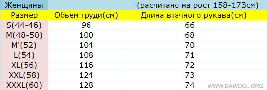 Таблица размеров изделия для женщин