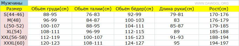 Таблица размеров тела для мужчин